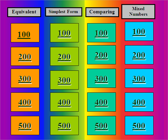Sample Jeopardy Powerpoint Template - 9+ Free Documents In Ppt