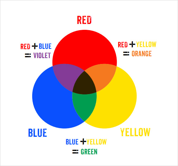 Paint color wheel chart exterior with paint color wheel for Color wheel chart paint