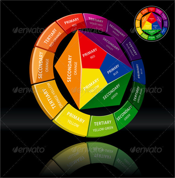 Sample Color Wheel Chart   Documents In Pdf