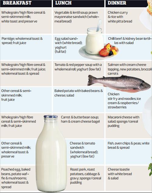 diet menu template1