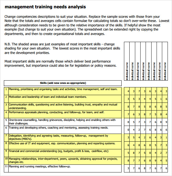 9 training plan examples in word pdf sample of meeting agenda 4hr sample training needs analysis template 9 documents in pdf word pronofoot35fo Choice Image