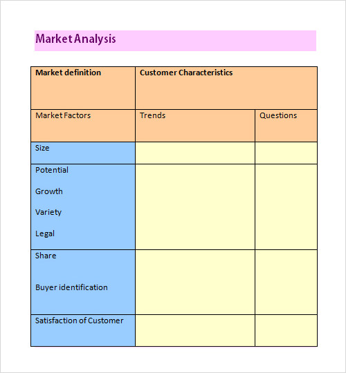 Analysis Template 19 Download Free Documents In Pdf