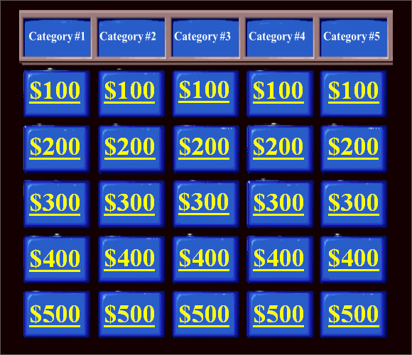 Clever Jeopardy Categories: 10+ Sample Jeopardy Powerpoint Templates