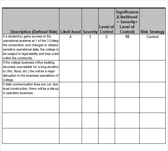 Risk Analysis Template 8 Download Free Documents In PDF Word – Risk Analysis Format