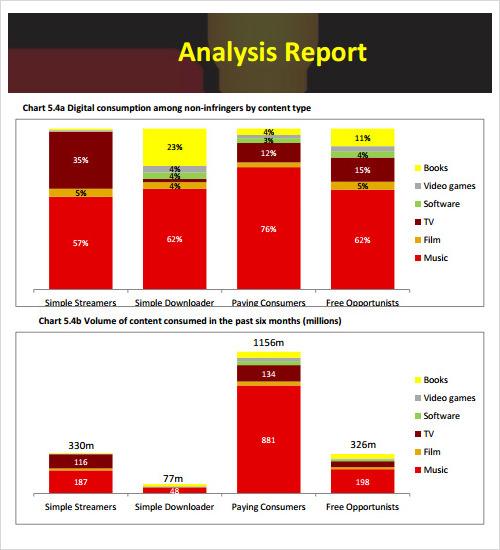 sample analysis report