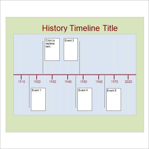 sample history timeline