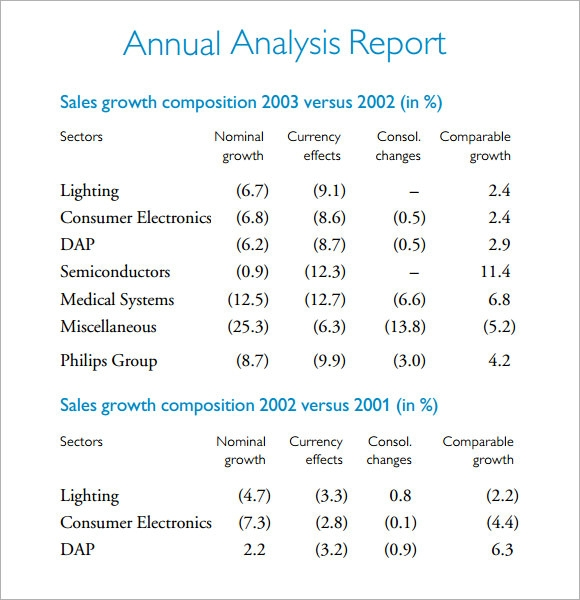Wonderful Annual Report Analysis Sample Within Annual Report Analysis Sample