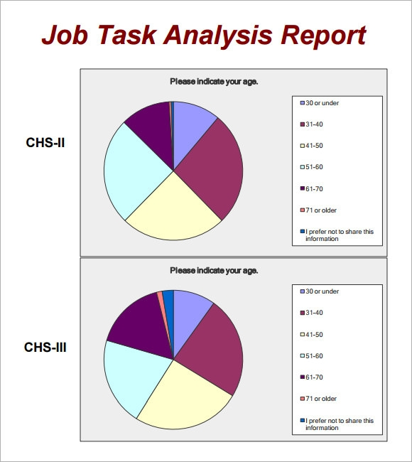 job task content analysis Job analysis: job descriptions job descriptions, as a management tool, can greatly simplify an organization's human resource management a job description clarifies work functions and reporting relationships, helping employees understand their jobs.