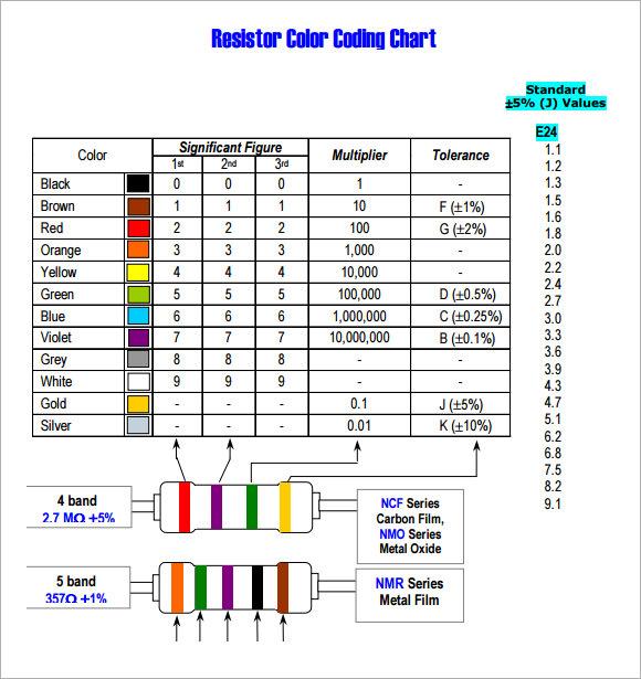 color coded calendar template - printable calendar wallcharts autos post
