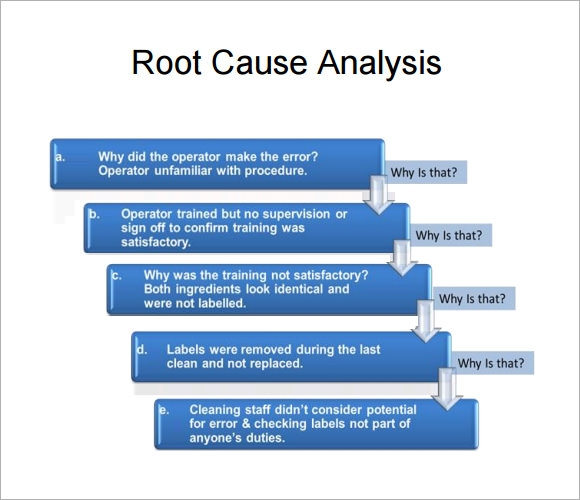 rca document template - 12 sample useful root cause analysis templates for free