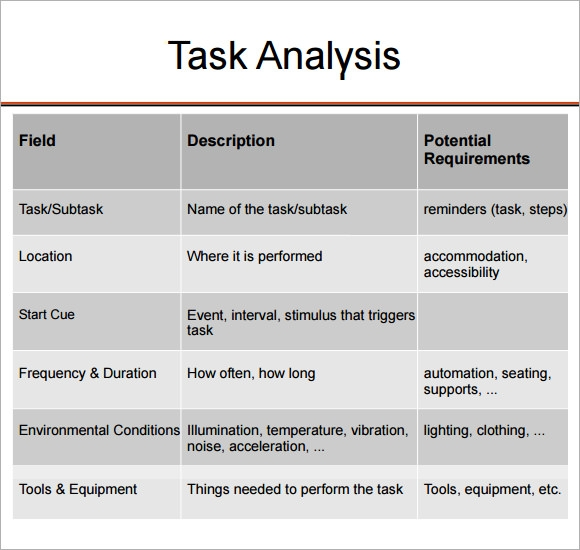 Task Analysis Template   Free Download For Pdf