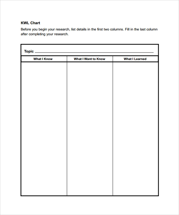 Dynamic image intended for blank chart template