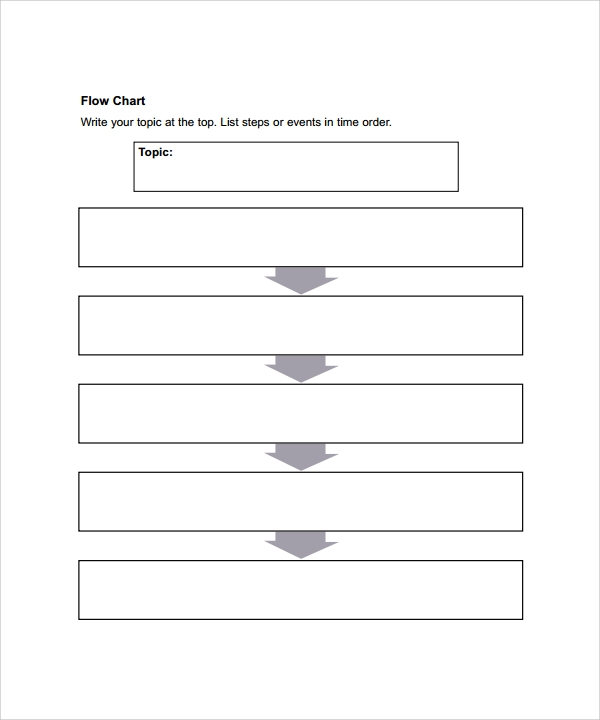 Blank Chart Templates   Download Free Documents In Pdf