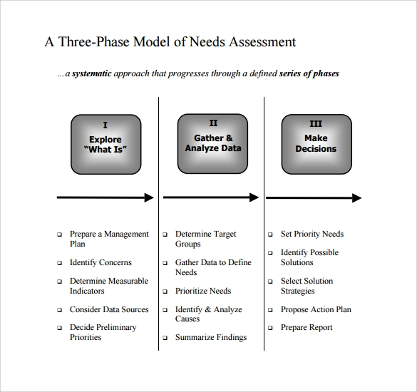 8 sample needs assessment templates to download for free sample comprehensive needs assessment templates accmission Image collections