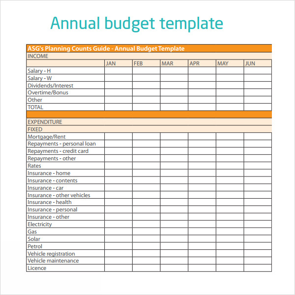 Yearly business budget template 28 images 8 yearly for Annual household budget template