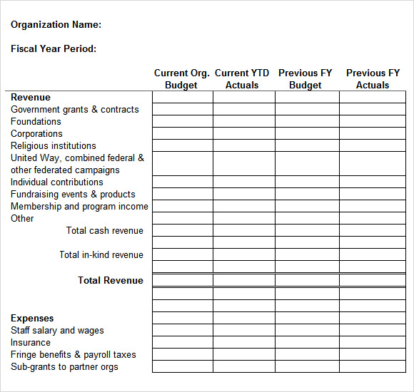 Sample Budget Template Construction Budget Template Sample