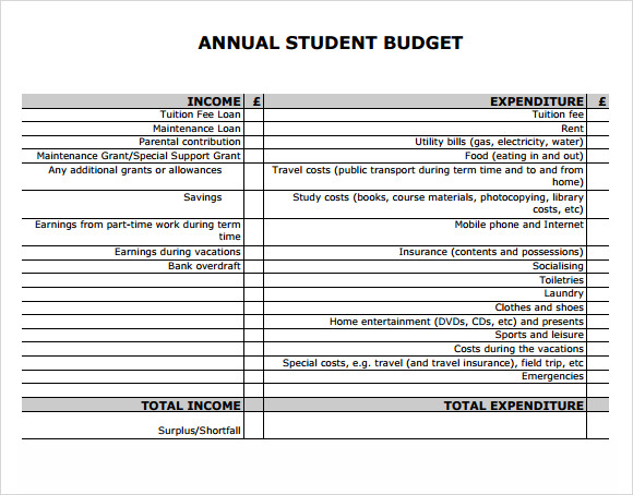 yearly budget template