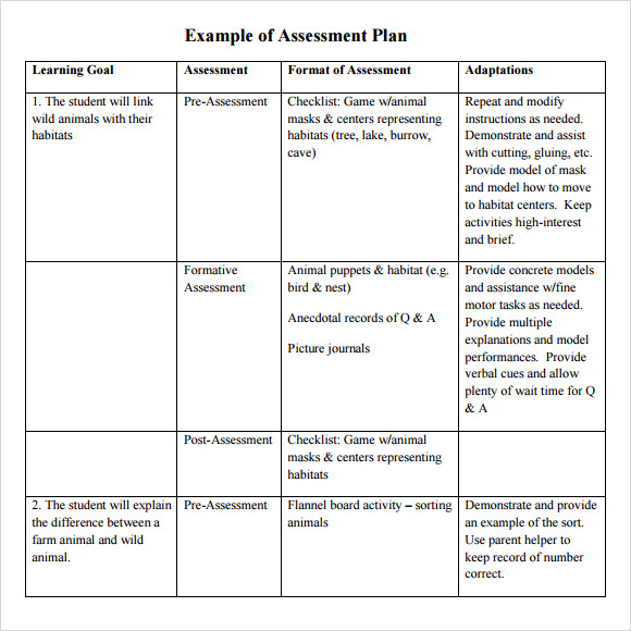 Sample Assessment Plan - 9+ Documents In Pdf