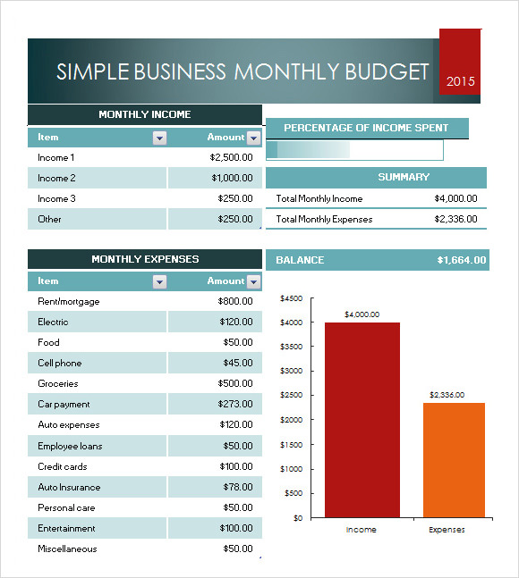 business budget worksheet template