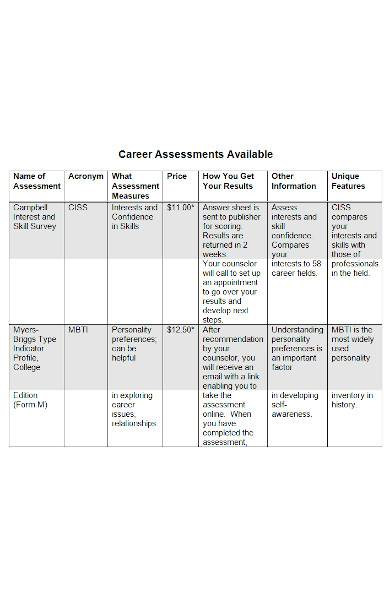 career assessment template in ms word