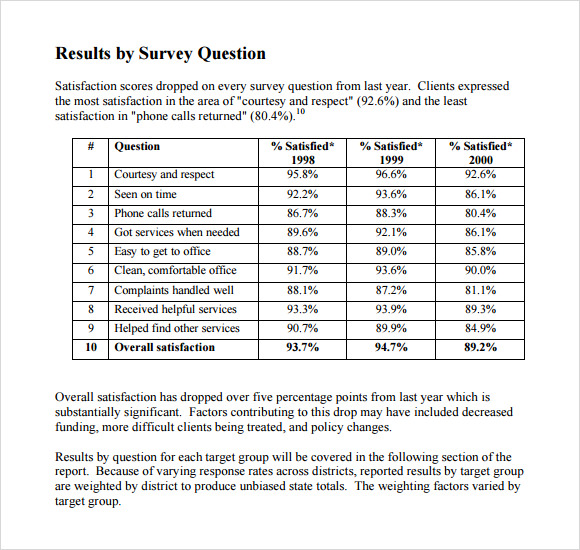 customer satisfaction survey report pdf