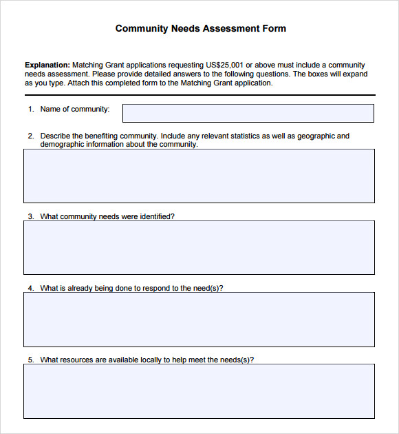 Community Needs Assessment   Free Download For Pdf