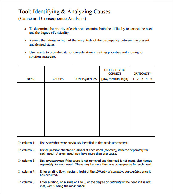 Community Needs Assessment 9 Free Download For Pdf
