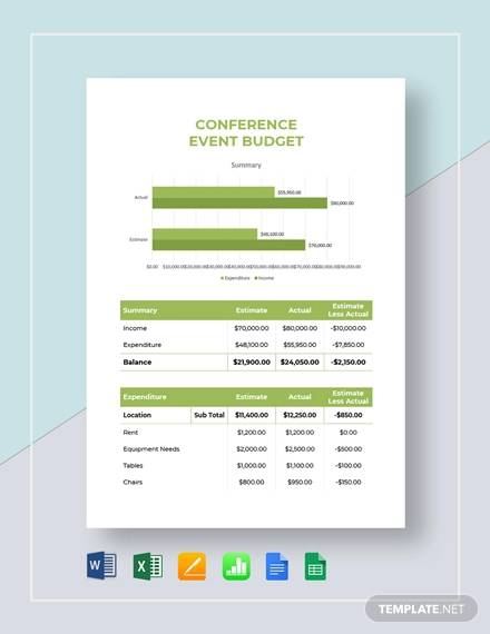 conference event budget template