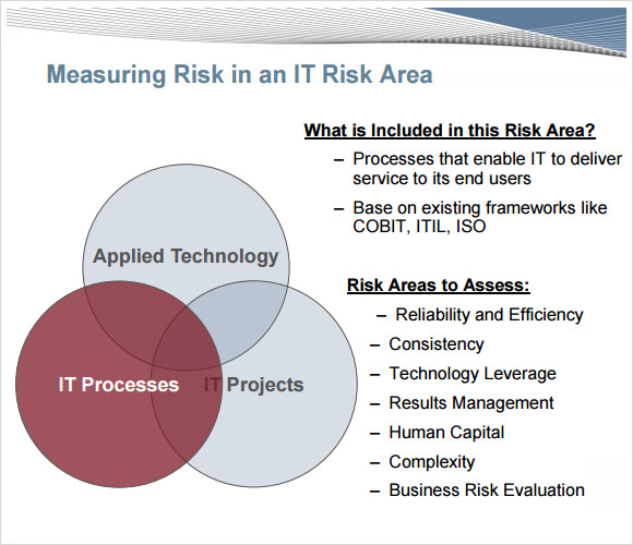 it risk assessment template excel