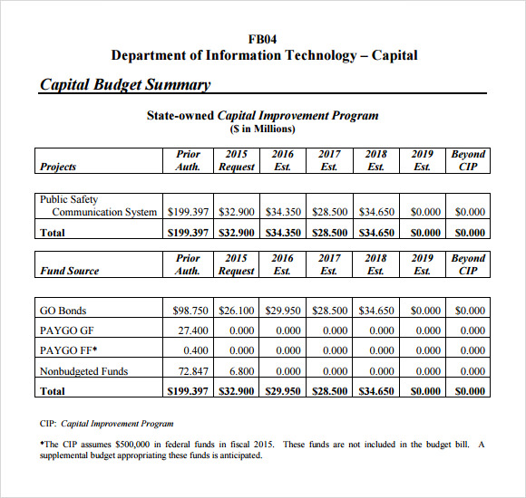 Sample Budget Summary Template Wallpaperhawk