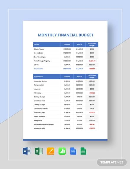 monthly financial budget template