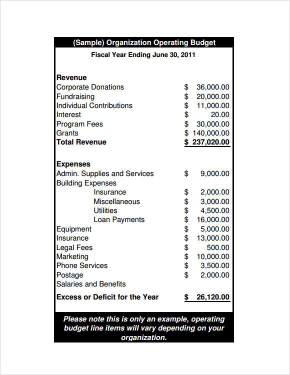 Operating Budget Template   Free Download For Pdf  Excel