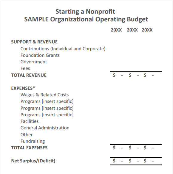 Operating Budget Template Nonprofit