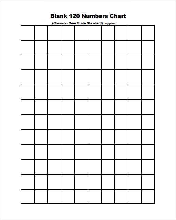 Sample Chart Template  SkiroPkIProTk
