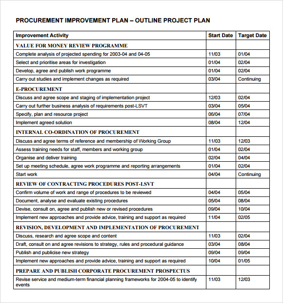 Project Outline Template 9 Download Free Documents in PDF Word – Outline Template