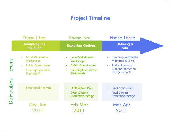 project timeline template word | datariouruguay