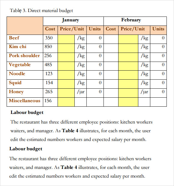 Sample Restaurant Budget   Documents In Pdf