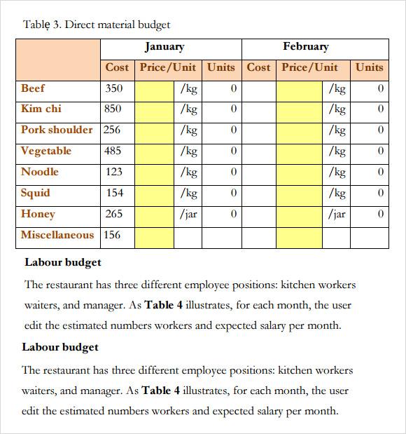 free restaurant budget template