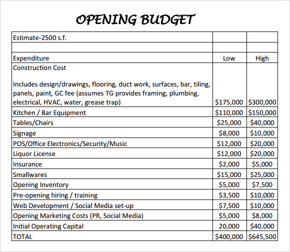 budgeting plan template