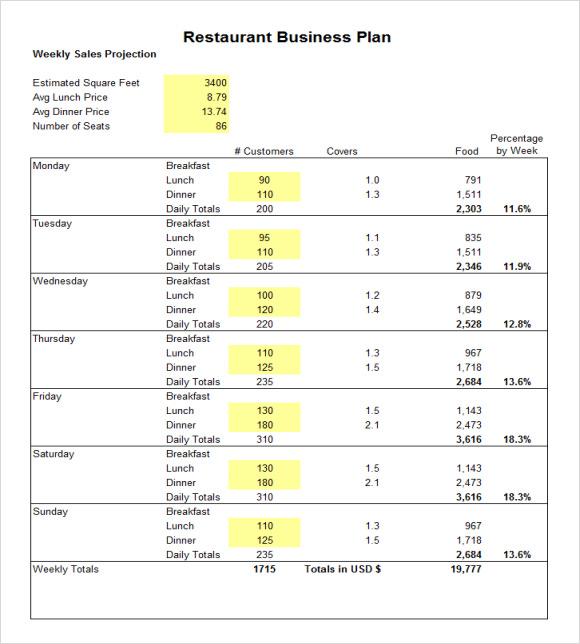 Free Restaurant Budget Template - Microsoft word business plan templates