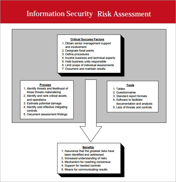 Sample Security Assessment Network Assessment Template Best