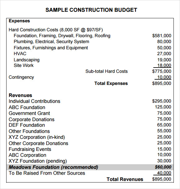 project budget template free .