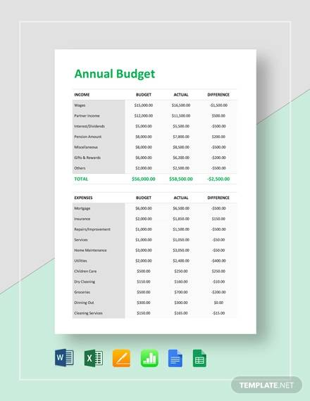 15  sample annual budget templates in google docs