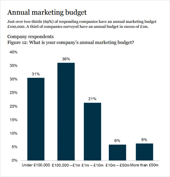 Marketing Budget Template - 6 Download Free Documents in PDF , Excel ...