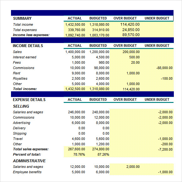 Sample Small Business Budget   Example Format