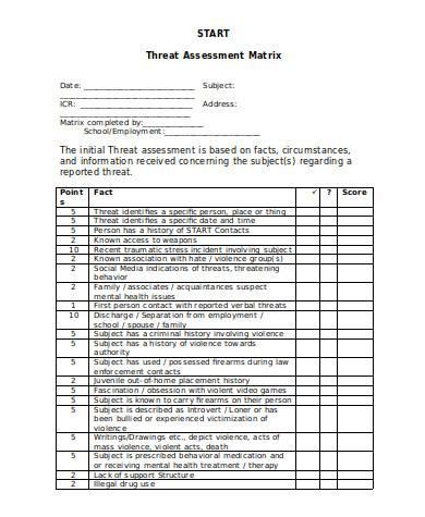 threat assessment matrix