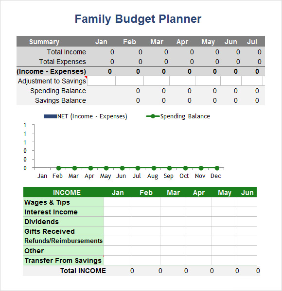Yearly Budget Template - 6 Free Download for PDF , Excel | Sample ...