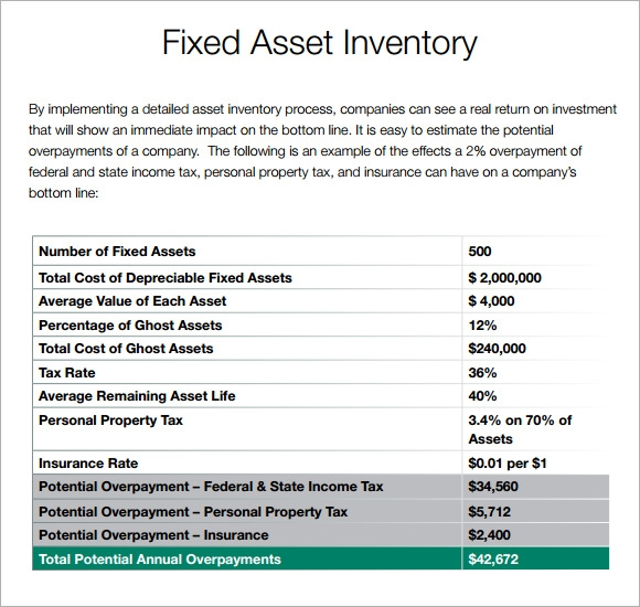 Sample Asset Inventory Template - 9+ Free Documents Download in ...