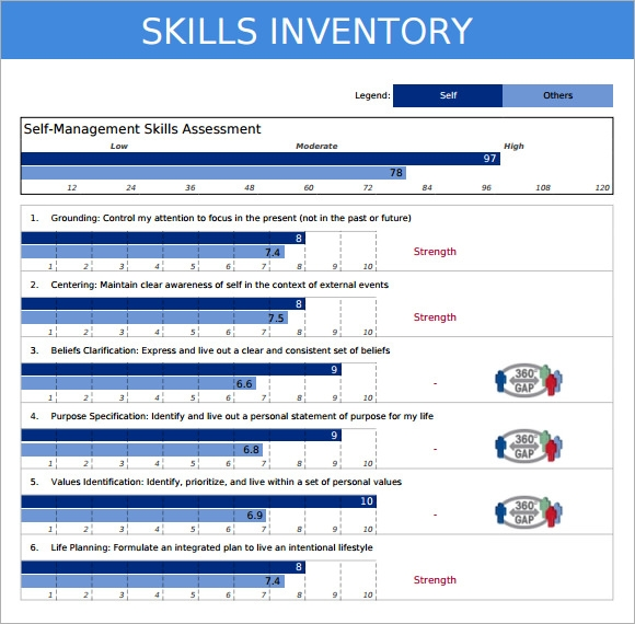 Sample Skills Inventory Template 10 Free Documents Download in PDF – Skills Assessment Template