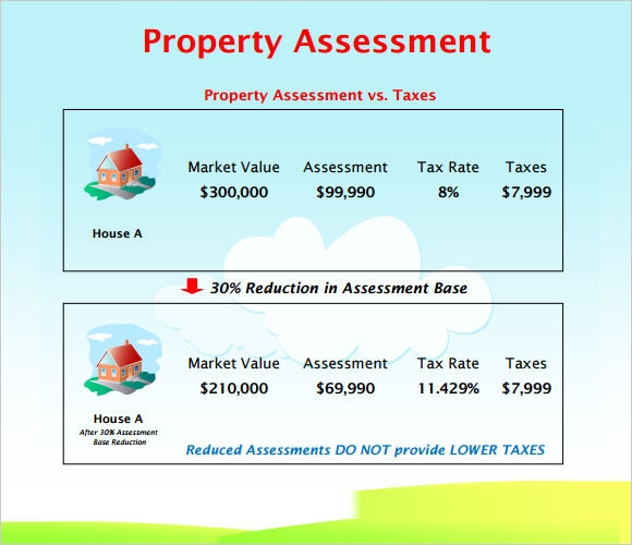 Property Assessment Template   Download Free Documents In Pdf